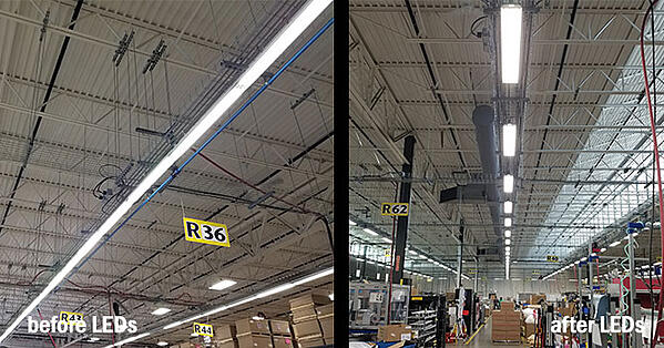 Increased lighting with decreased fixtures with newly installed LED lighting at local manufacturer.
