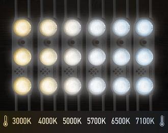 LED-Choices-Color-Temp